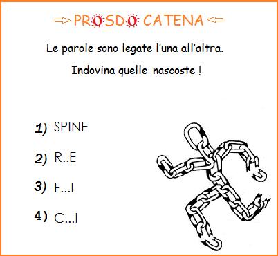 I quiz di Prosdocimi - Prosdo catena