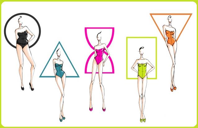 Forma del corpo: mela, pera, rettangolo, clessidra o triangolo